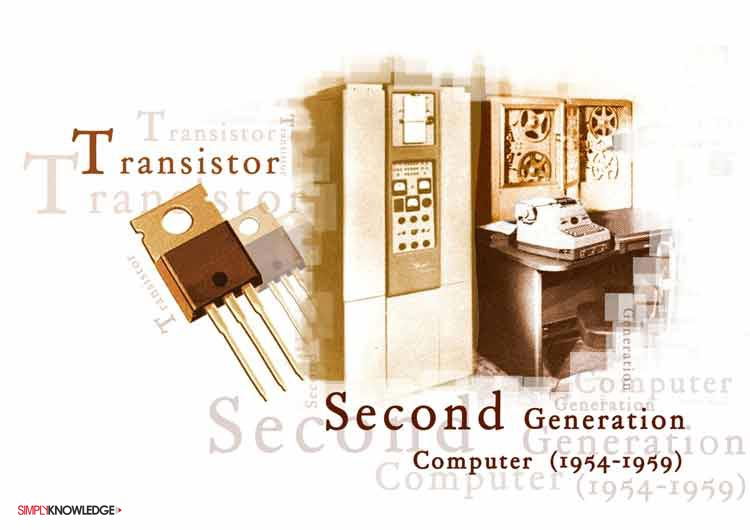 second generation of computers 5 second generation replaced vacuum tubes and ushered in the second generation of computers the transistor was invented in 1947 but did not see widespread use.
