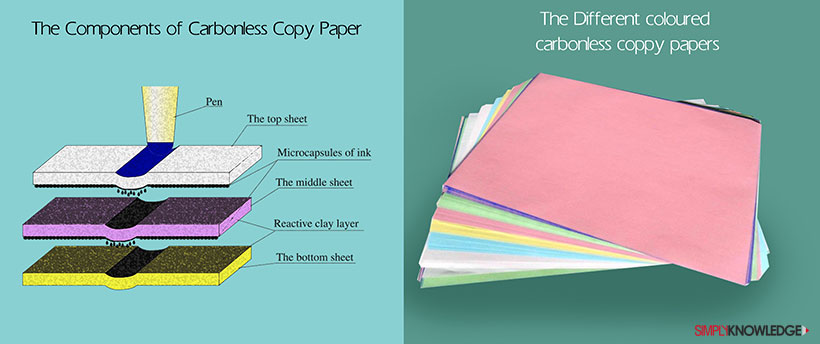 photocopier inventions simply knowledge