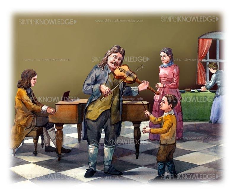 Birth And Family BackgroundJohann Sebastian Bach Family