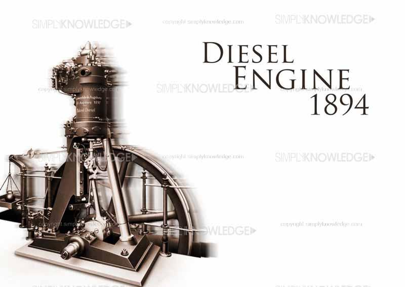 Image result for rudolf diesel engine